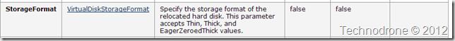 5.1 New-Harddisk