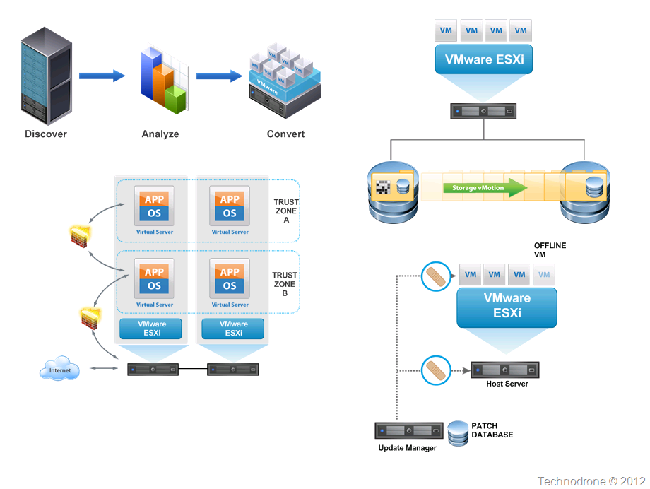 stencil visio vmware download-#18