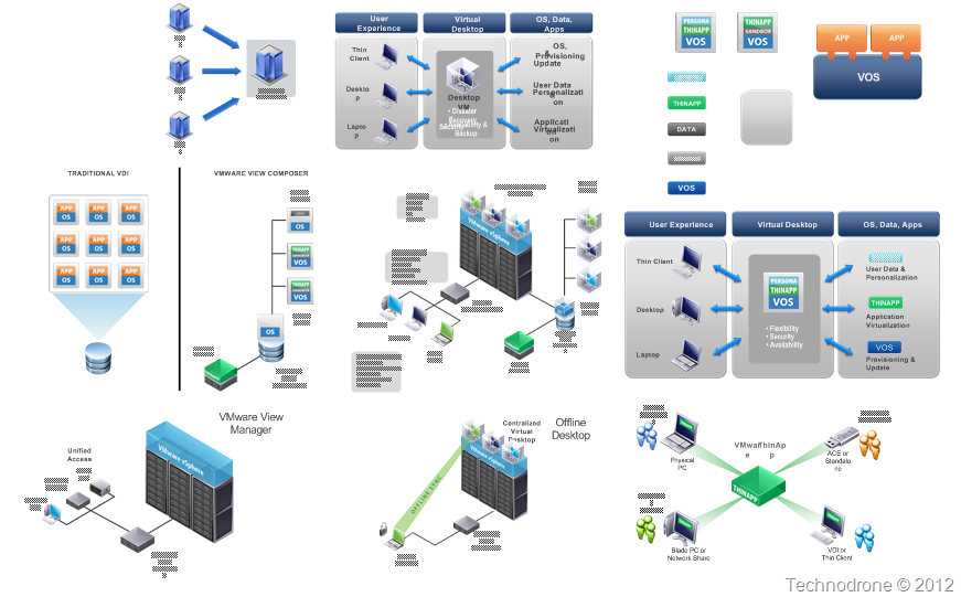 The Unofficial VMware Visio Stencils