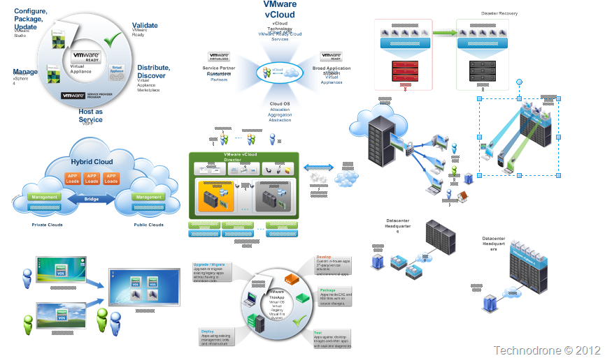 The unofficial vmware visio stencils technodrone for Viso templates
