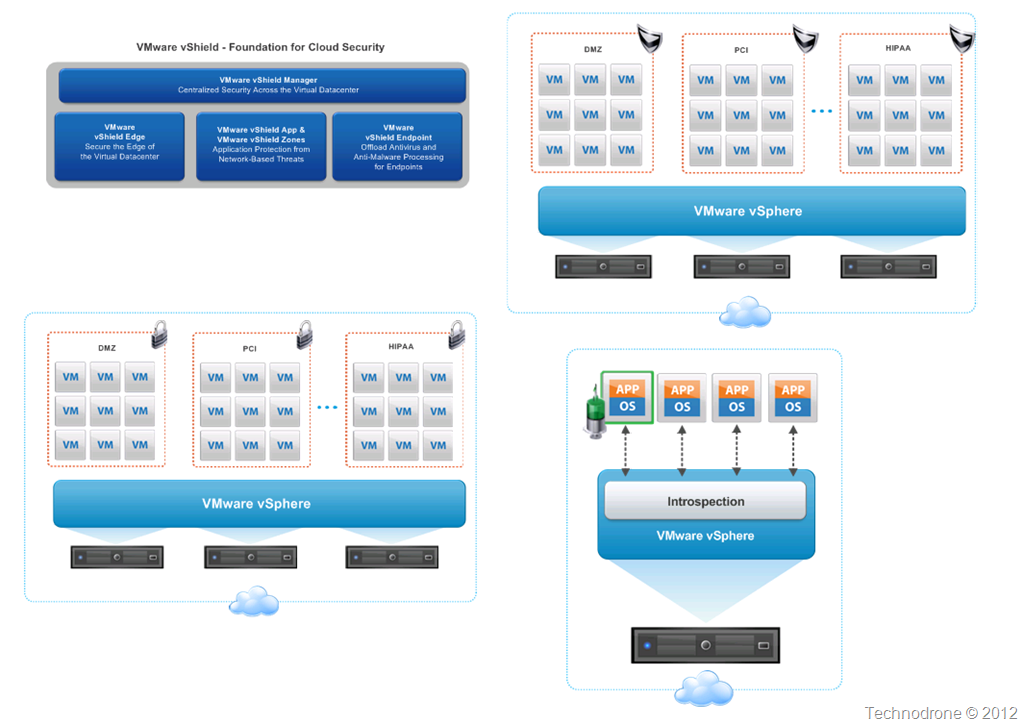 Visio Diagram Templates on