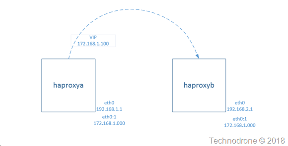 standard_haproxy