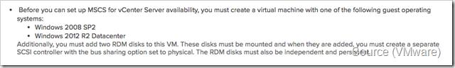 Windows Requirements